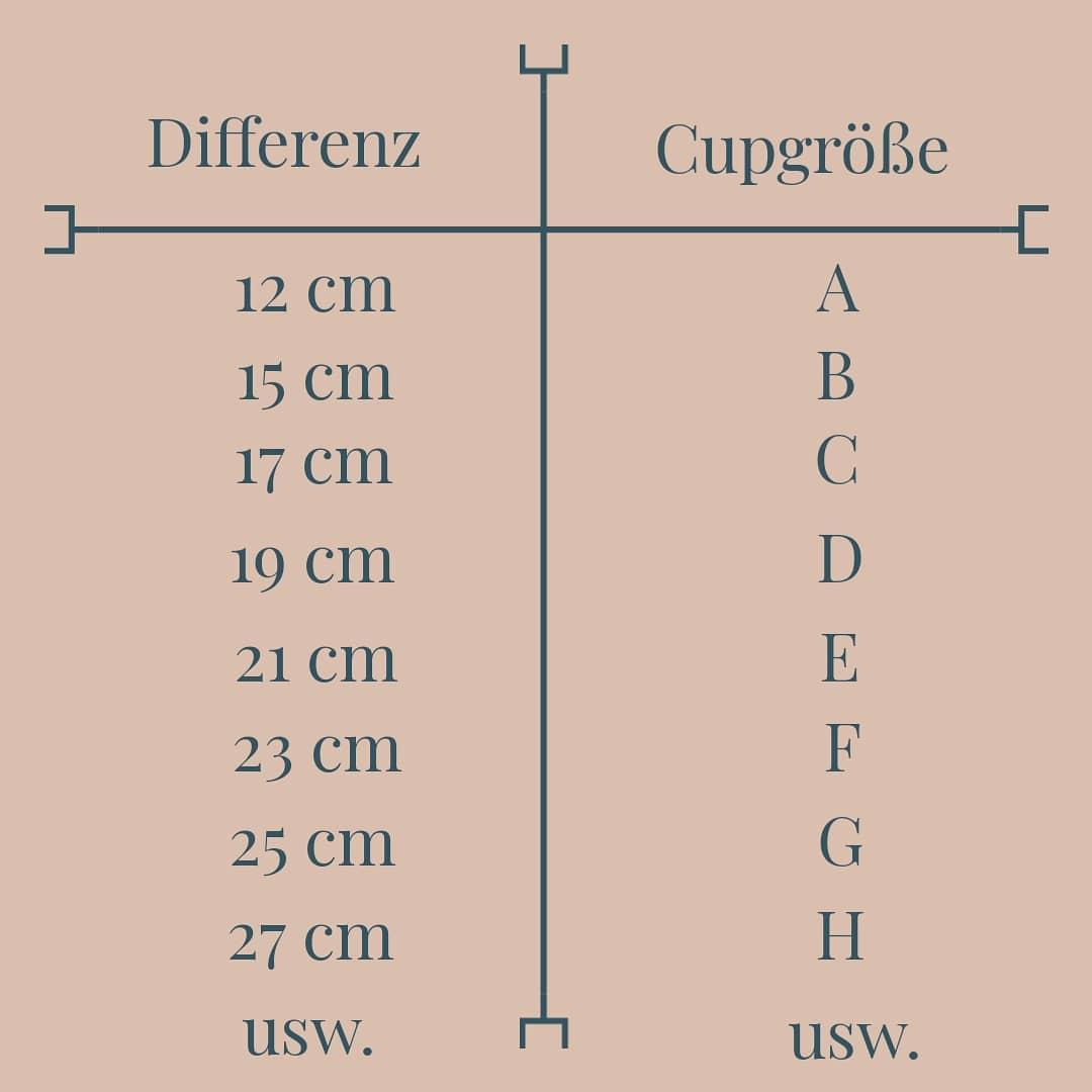 BH-groesse-richtig-messen